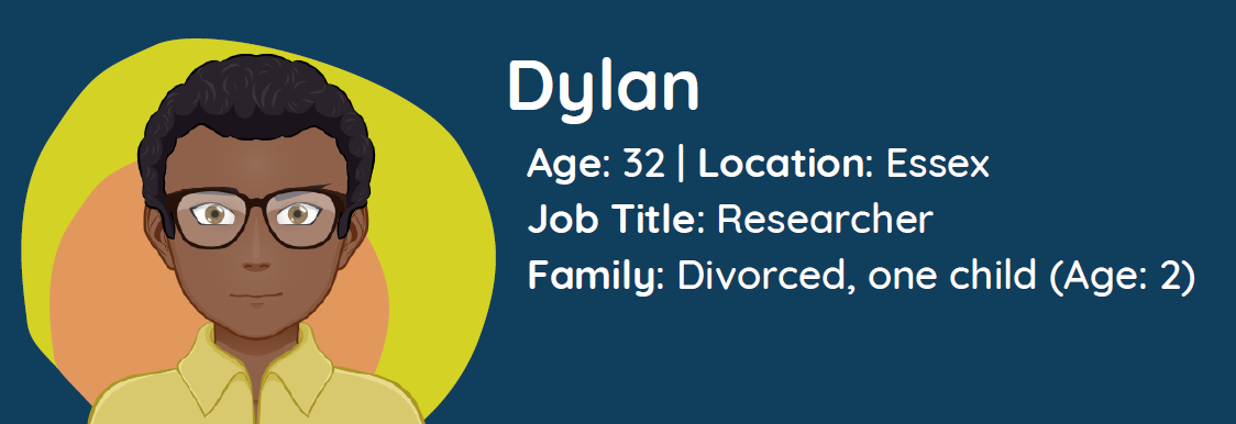 Character image of Dylan with bio and family information