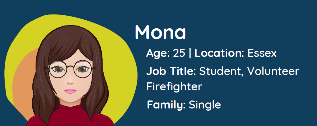 Character image of Mona with bio and family information